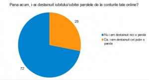 distrib_dihotomica