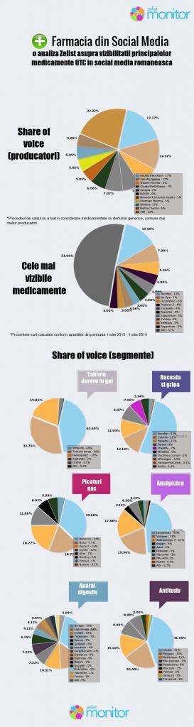 InfograficFinalZelist