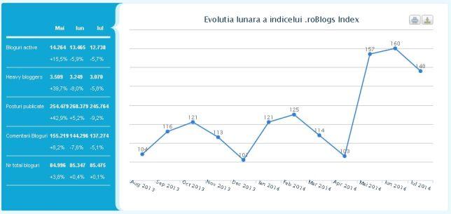 roblogIndex(1)