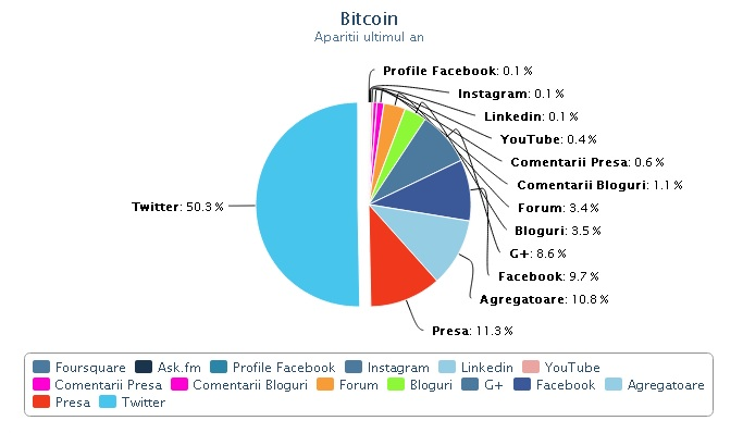 bitcoin_canale
