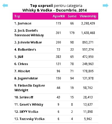 whisky-decembrie
