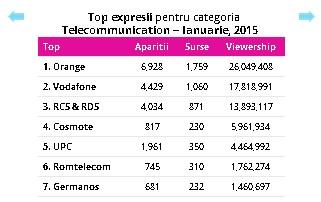 telecom_ian
