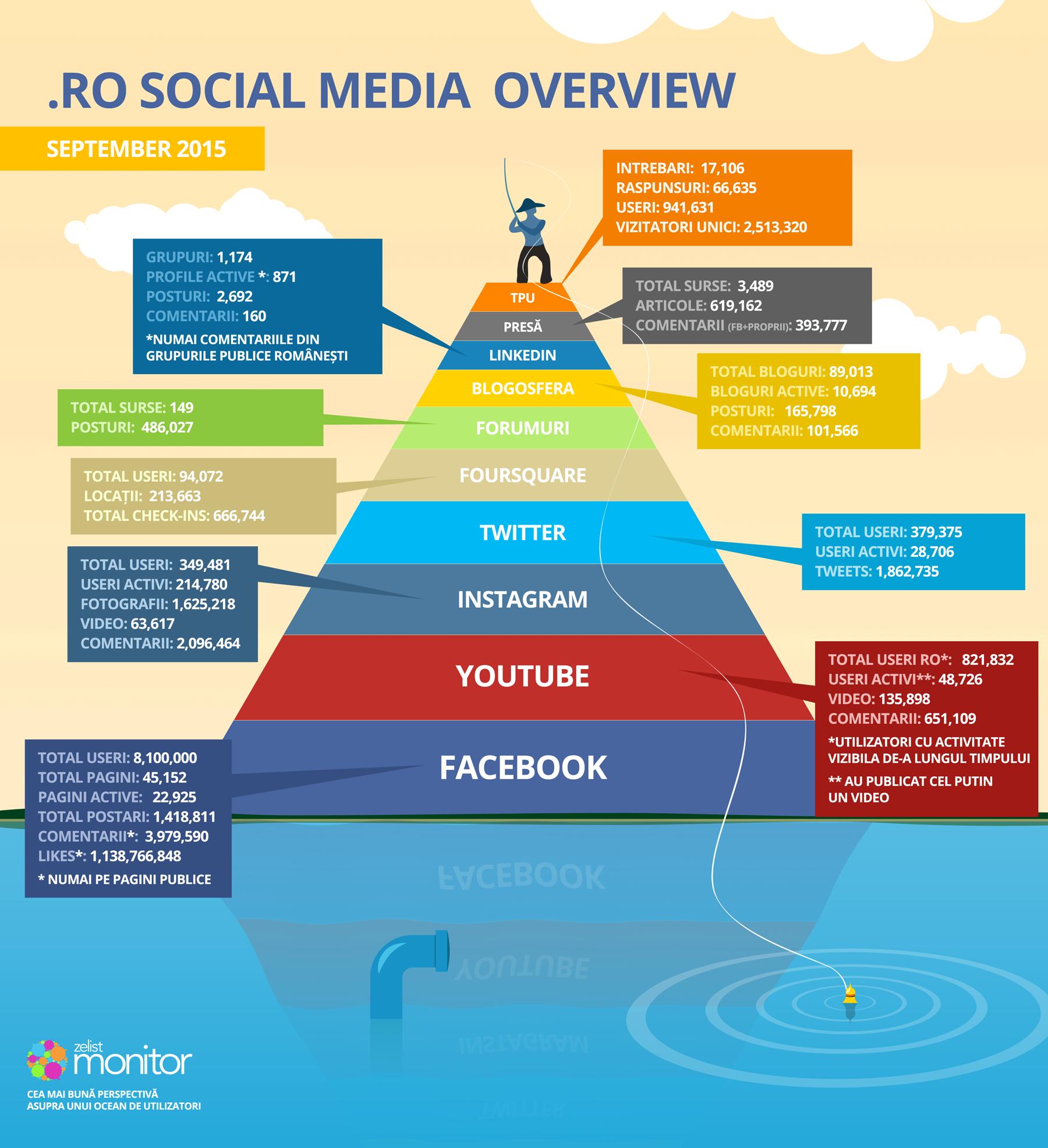 infographic_piramida_september_2015