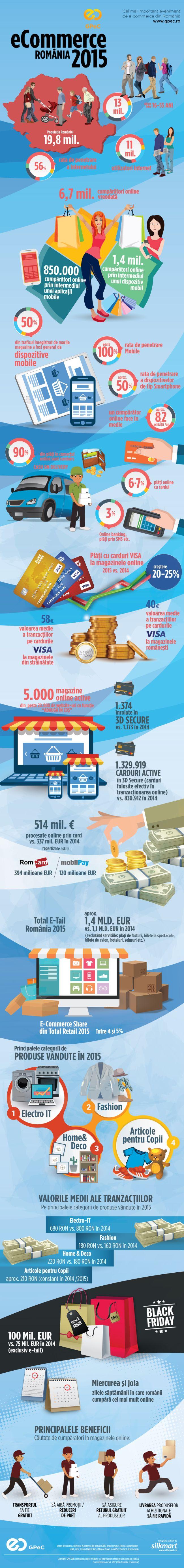 infograficgpec