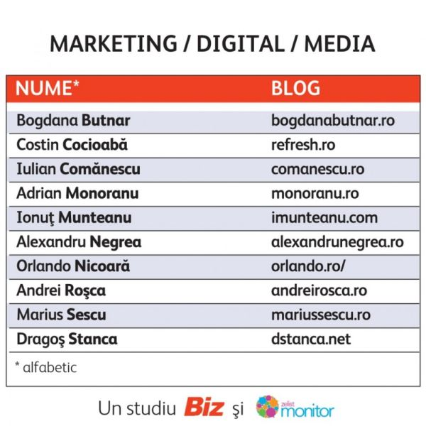 Marketing-Digital-798x826