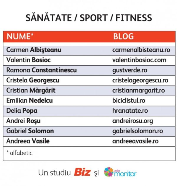Sanatate-798x836