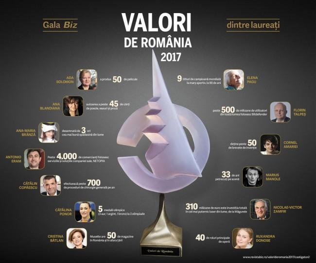 rsz_infograficvalorideromania